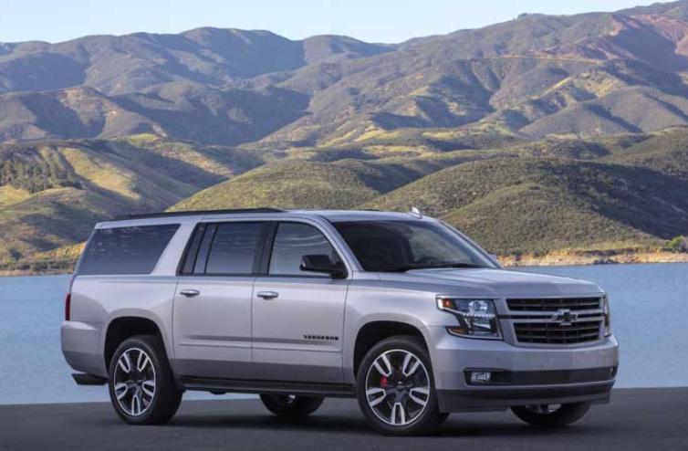 2019 Chevrolet Suburban Price