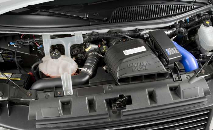 New 2022 Chevrolet Express Engine