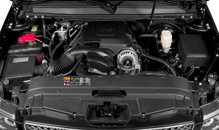 New 2022 Chevy Blazer SS Engine