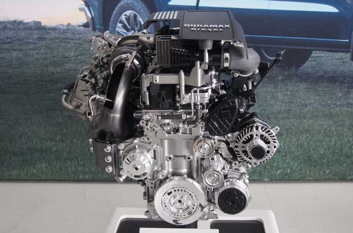New 2022 Chevy Silverado 3500HD Engine